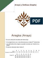 Labview definiciones ARRAY