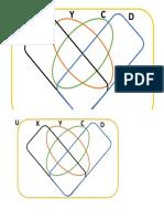 Diagrama de Venn 4 Conjuntos