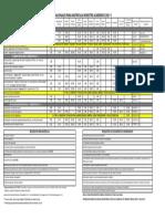 Tasas Educacionales 2017-1 UNCP