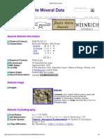 Aleksite Mineral Data1