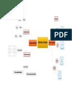 Mind Mapping Jpg22
