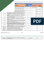 Calculos Costos LT 2015-Tubularfibra