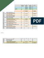 AFL1501_2017_Assessment Plan S2.pdf