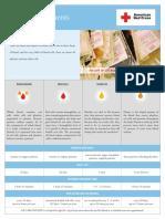 blood-components.pdf