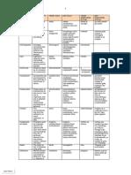 AFL1501Glossary-3.pdf