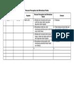 Rencana Pencegahan dan Minimalisasi Resiko.docx