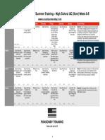 MileSplit XC Training Weeks 5-8