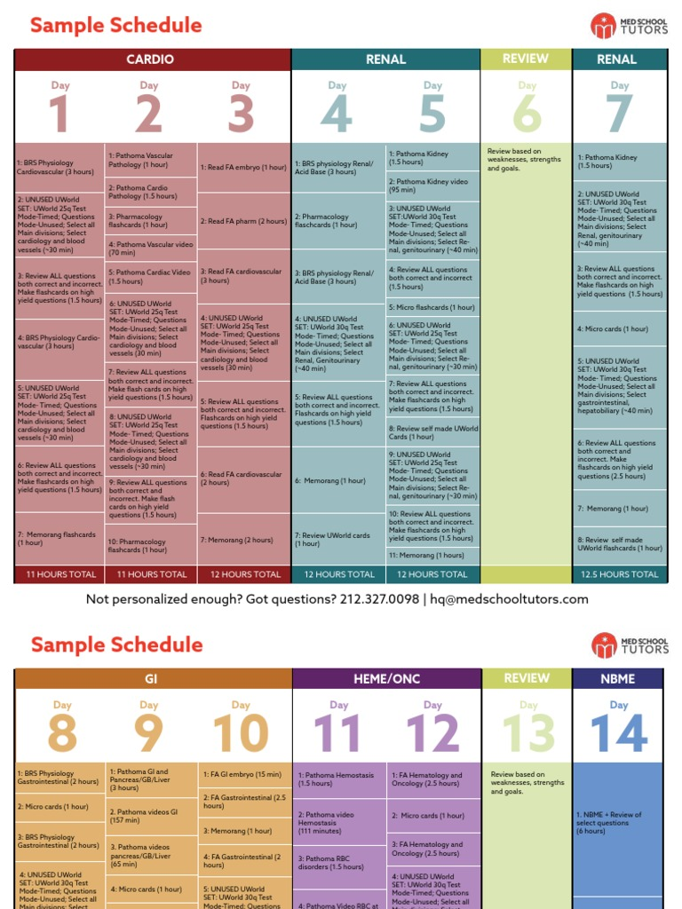 Sample Step 1 Schedule | Kidney | Human Anatomy