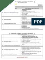 Roteiro de Histologia - P2 Módulo I  2016.1