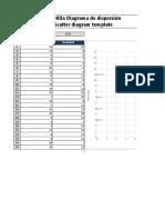 Plantilla Xls Diagrama de Dispersión Scatter Diagram