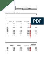 Ficha de Pobreza Departamental
