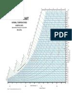 Carta psicrometrica_1.pdf
