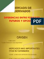 Diferencias Entre Forwards Futuros y Opciones