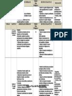 Planificación Unidad I - Guallatire