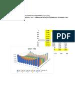 Exemplo MDF - Laplace