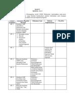 Checklist Bab IV