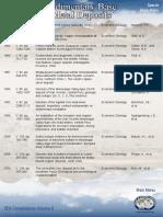 SedBaseMetalDeps.pdf
