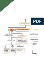Comunicaciones Industriales- Mapa Conceptual