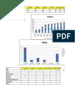 Worksheet in Weekly Branch Report Branch_Joglo W06