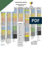 Cronograma Escolar por Parciales 2017-2016 - Costa.pdf