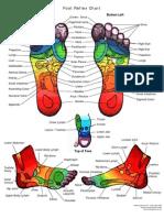 photo relating to Printable Reflexology Chart titled printable-hand-reflexology-chart Hand Hassle