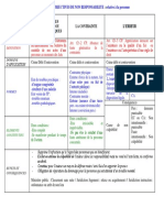 Causes Sub de Non Responsabilite Par Gdnla79