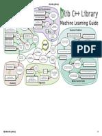 Dlib.net Ml Guide
