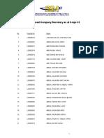 List of Licensed Secretary Malaysia