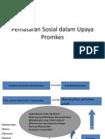 Pemasaran Sosial Dalam Upaya Promkes Reg