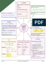 Resume Complexes Algebre