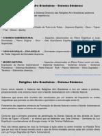 Sistema Dinâmico Das Religiões Afro Brasileiras