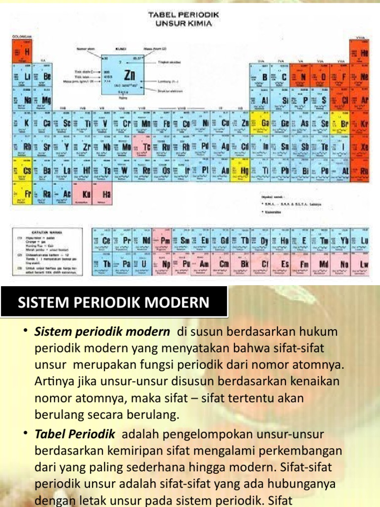 Ppt sistem periodik urtaz Choice Image