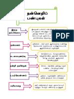 Nilai Moral - tamil