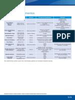 tab_revestimentos.pdf