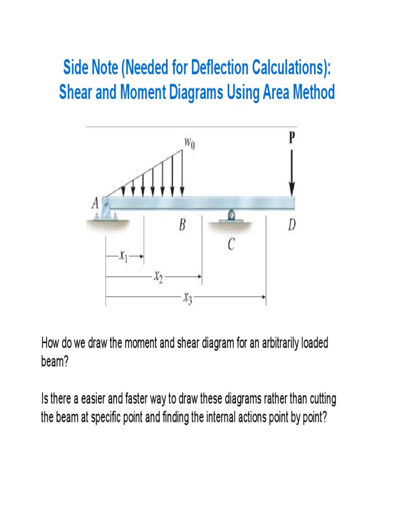 4 Area Method And Deflection Of Beamspdf Beam Structure Cantilever Moment Diagram Picture Chemical Product Engineering