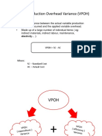 Variable Production Overhead Variance (VPOH)