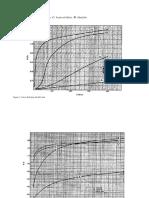Curvas B-H.pdf
