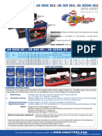 usb_305_group_web_2015.pdf