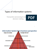 Types of Information Systems Tps to EIS