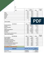 Ejercicio Costos Estado de Resultados Proyectado y VAN Jun2017.Xlsx