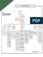 centros-sct-ver-organigrama.pdf