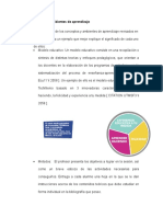 Componentes de ambientes de aprendizaje.docx