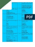 Carrera de Mente - Versión Literatura Española IFDC