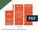 3749 y 3685 - Citi Compras y Ventas - Factura Electrónica