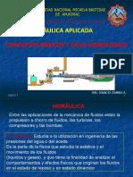 Hidrologia Hid. Apl.