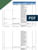 METRICAS-DE-CALIDAD-EJECUCION.docx