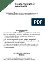 RUTA DE TALLER DE FORTALECIMIENTO DE CAPACIDADES.pptx