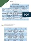 Rubrica_Analitica_Evaluacion_211615_2015-I.docx