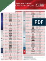 torques.pdf