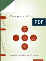 Conceptos Básicos Clase COMPLETA